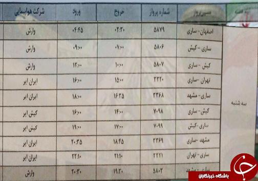 پرواز های سه شنبه 7 آبان ماه فرودگاه های مازندران